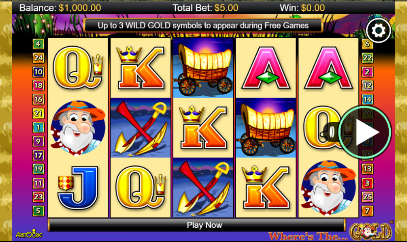 Where's the Gold Slot